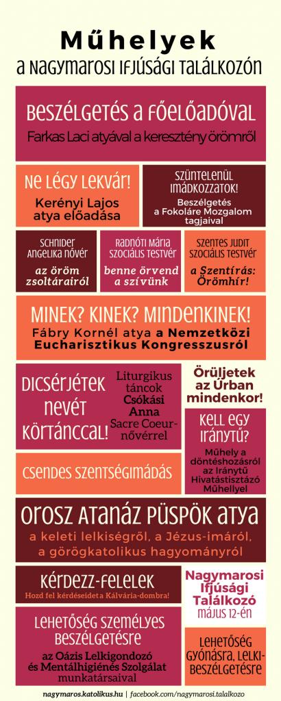 infografika_muhelyek
